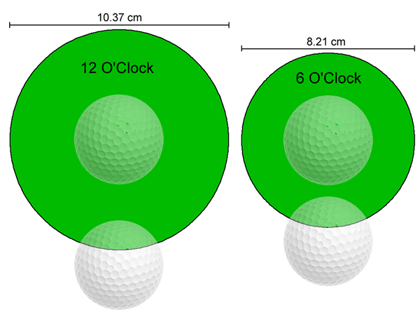 Quintic Ball Roll - Entry Speed vs Hole Size